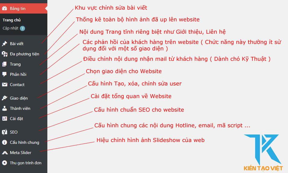 Quản trị hệ thông Kiến Tạo Việt - WordPress